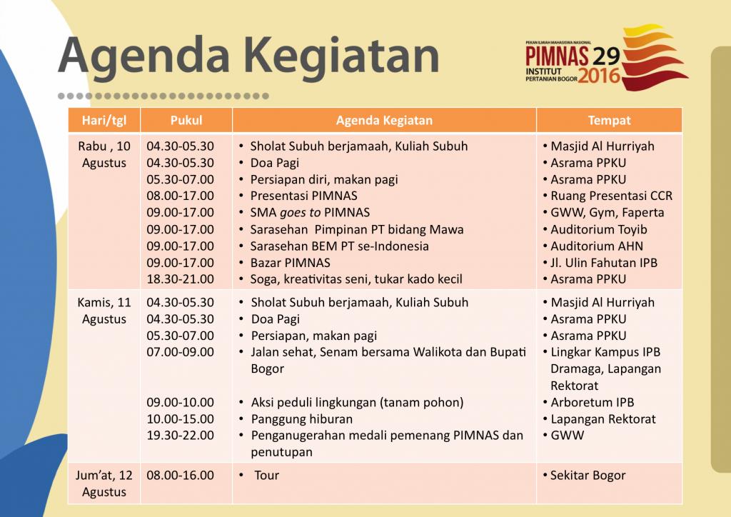 agenda kegiatan pimnas_2